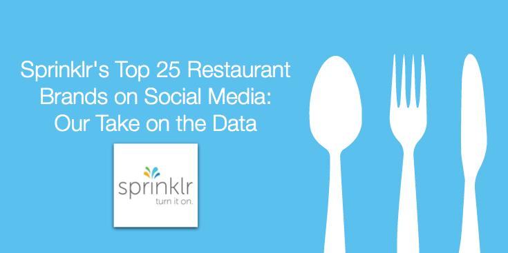 Sprinklr Restaurant Social Media Study 2014