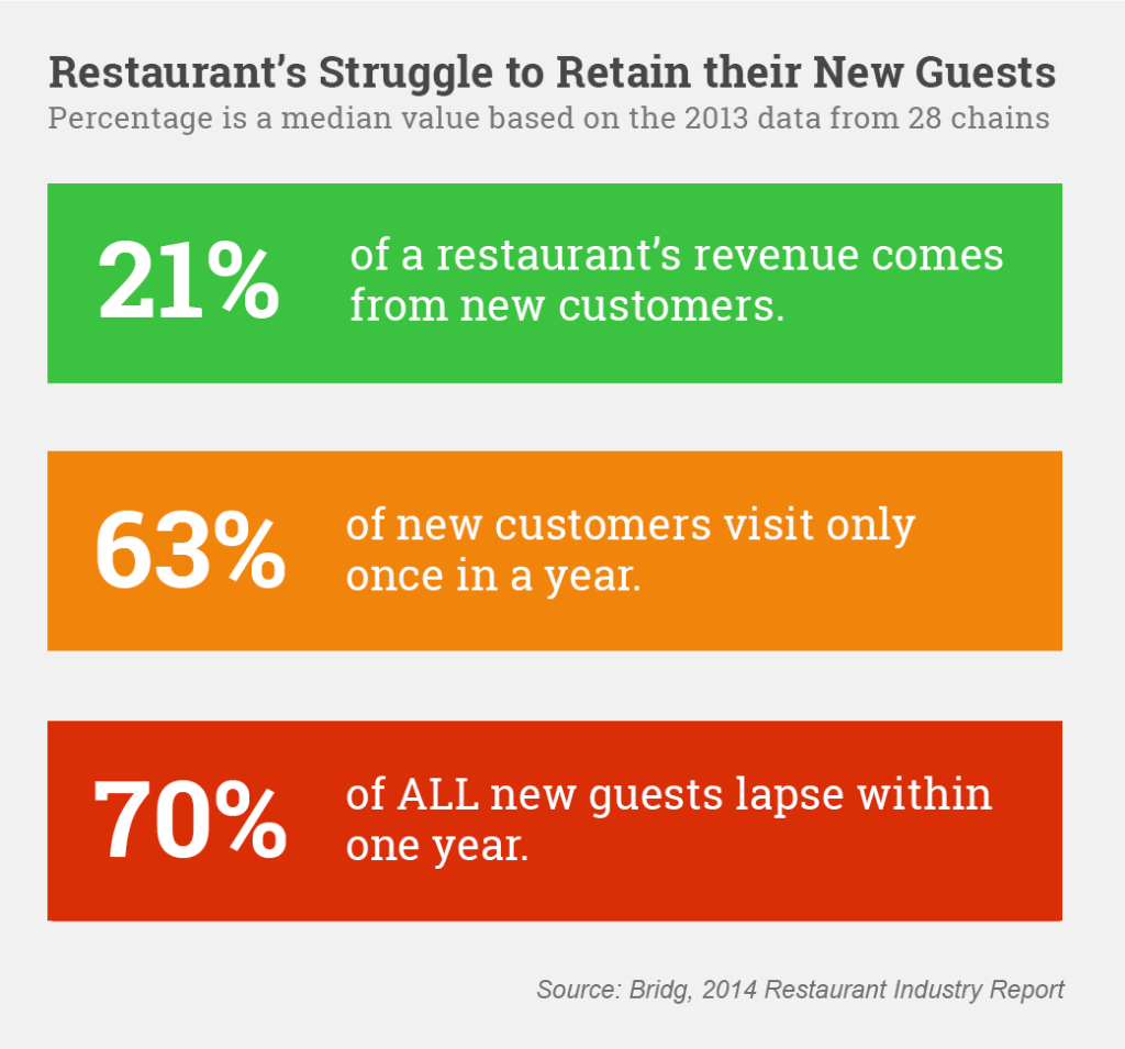 Restaurant_Transaction_DATA